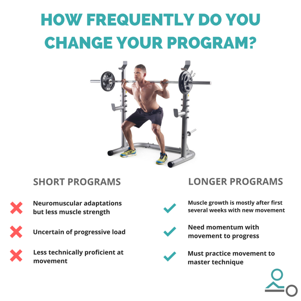 Gym program duration